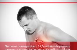 Números que espantam: 17,5 milhões de pessoas morrem anualmente de doenças cardiovasculares.